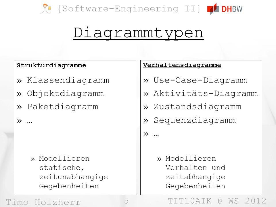 Diagrammtypen Klassendiagramm Objektdiagramm Paketdiagramm …