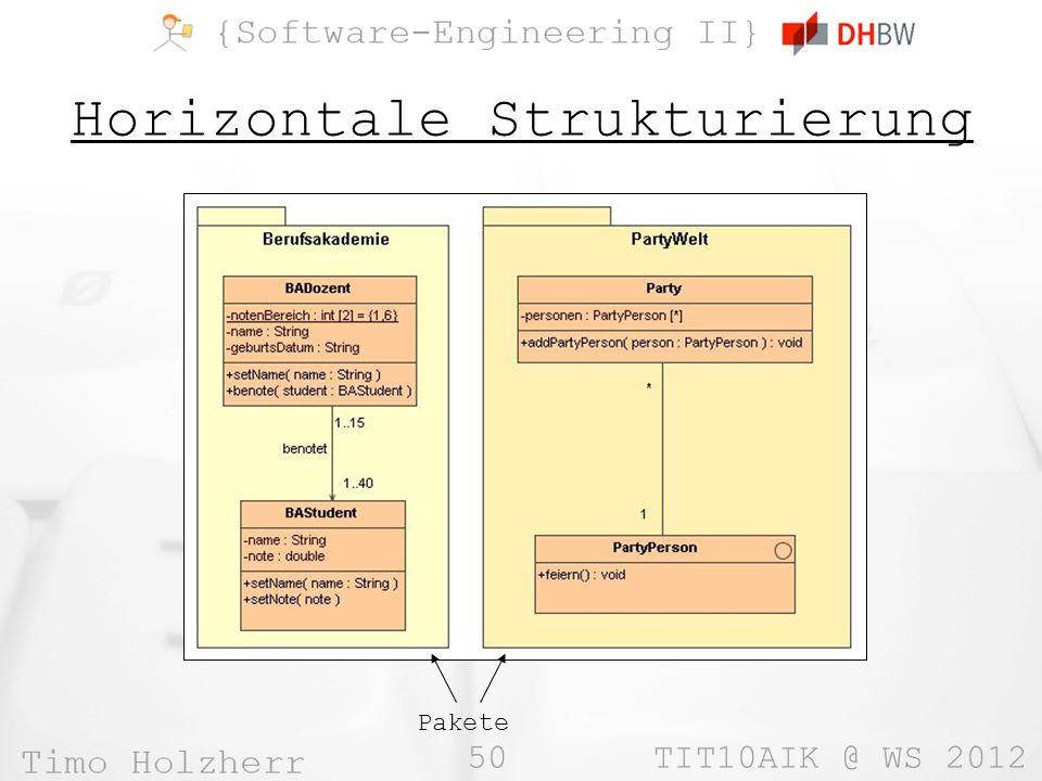 Horizontale Strukturierung