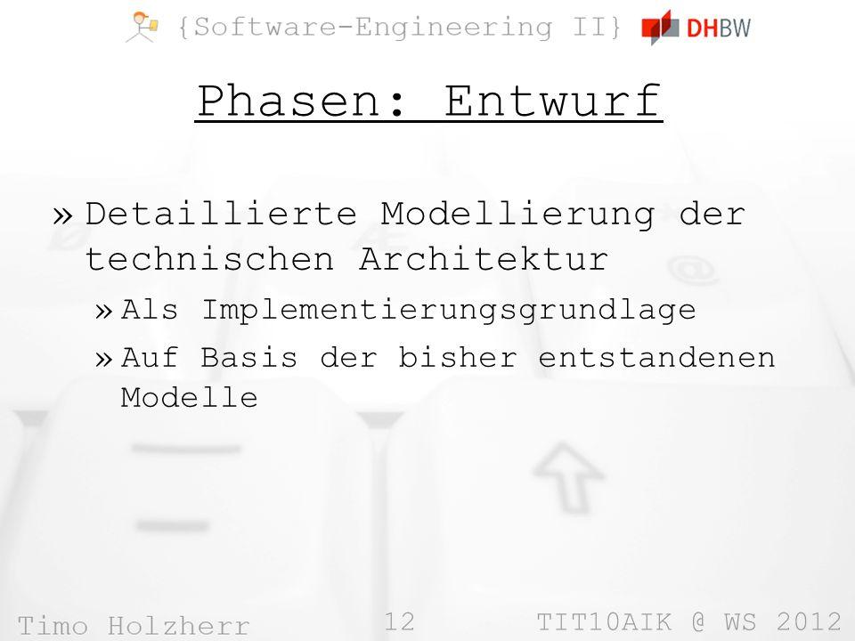 Phasen: Entwurf Detaillierte Modellierung der technischen Architektur