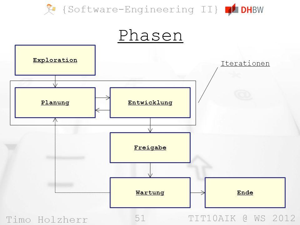 Phasen Iterationen Exploration Planung Entwicklung Freigabe Wartung