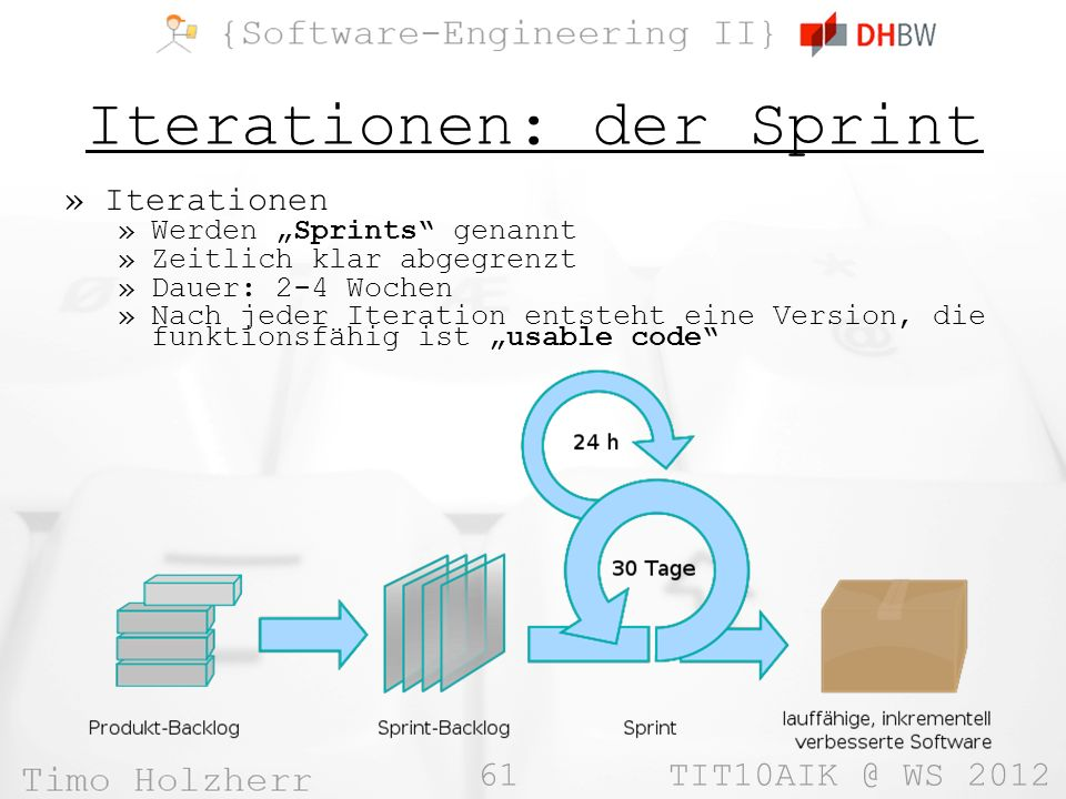 Iterationen: der Sprint