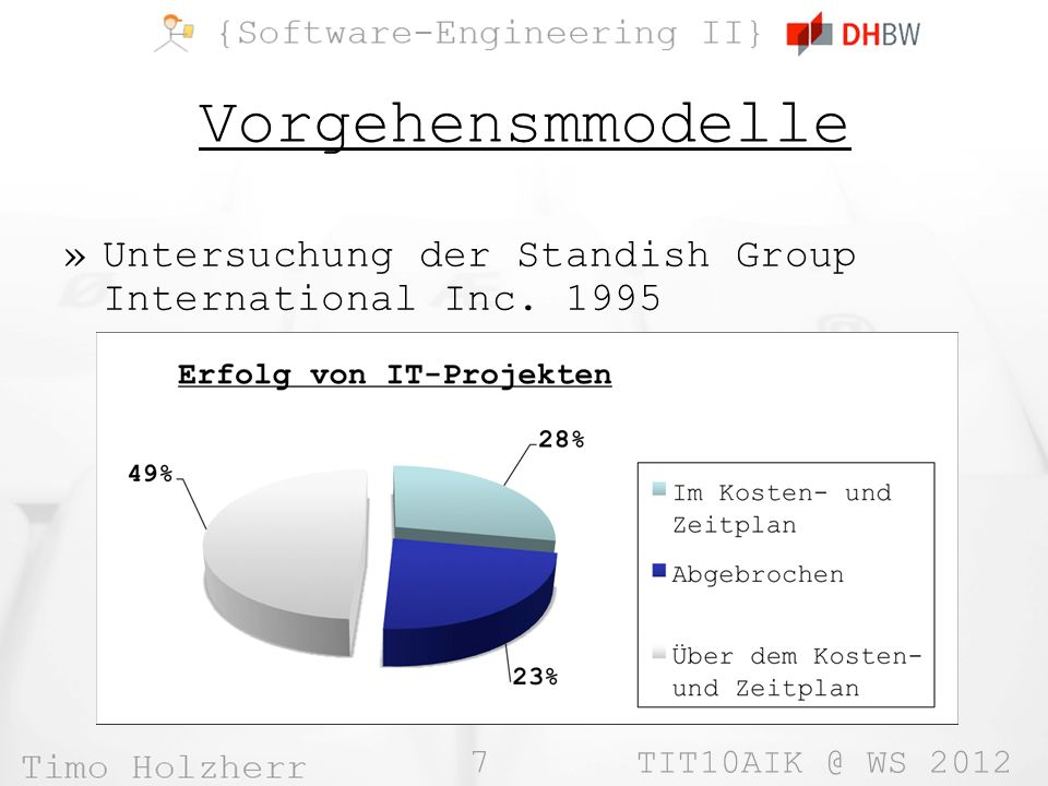 Vorgehensmmodelle Untersuchung der Standish Group International Inc. 1995