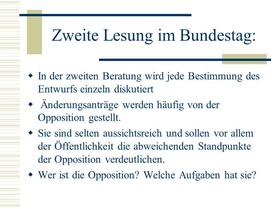 Zweite Lesung im Bundestag: