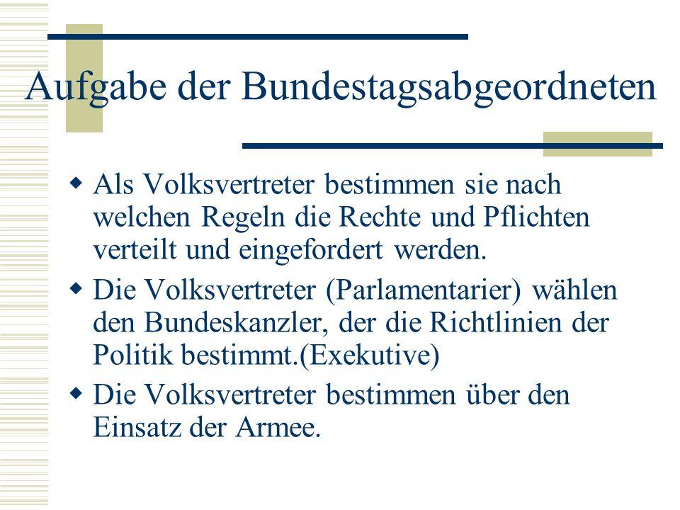 Aufgabe der Bundestagsabgeordneten