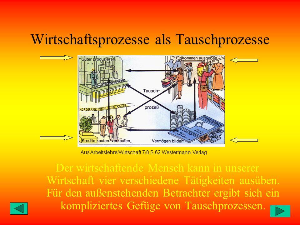 Wirtschaftsprozesse als Tauschprozesse