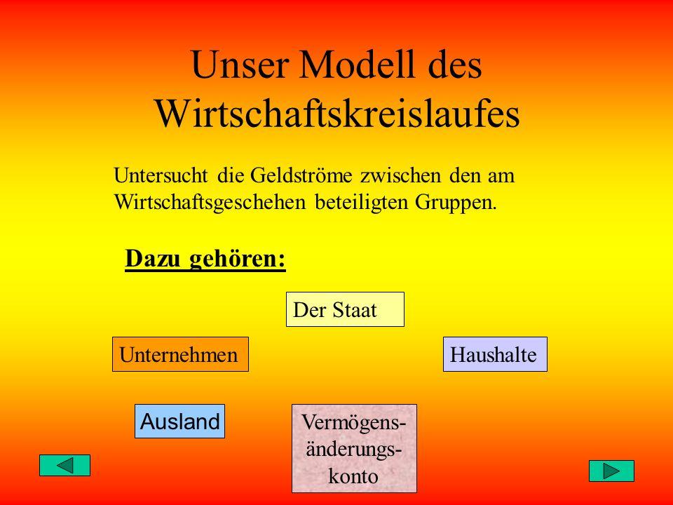 Unser Modell des Wirtschaftskreislaufes