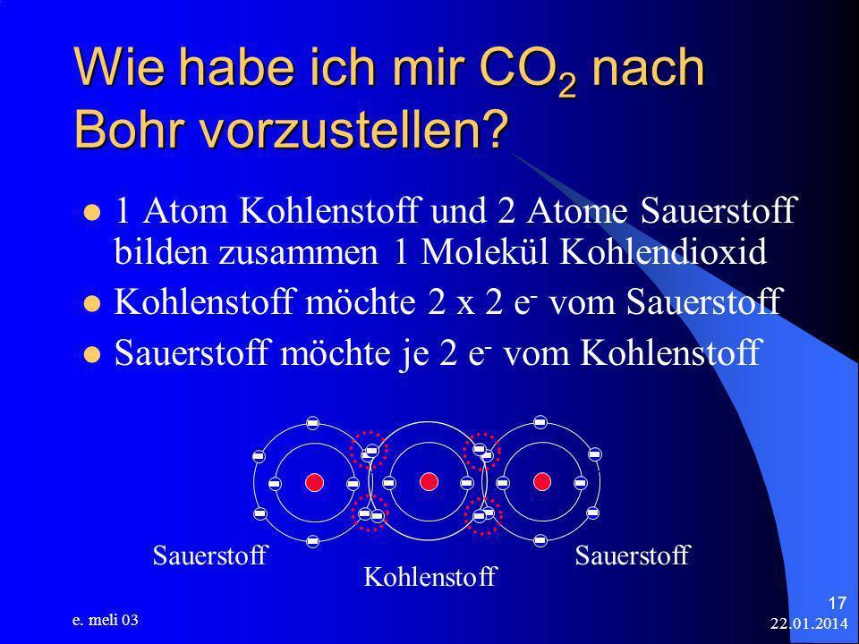 Wie habe ich mir CO2 nach Bohr vorzustellen