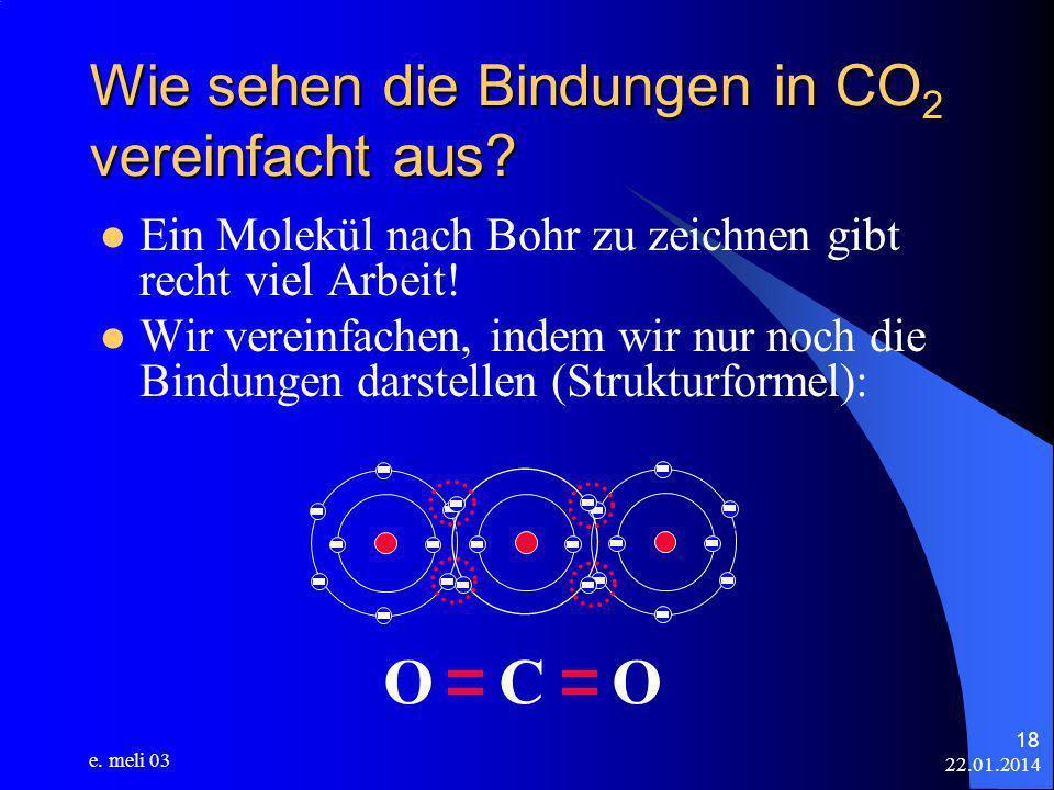 Wie sehen die Bindungen in CO2 vereinfacht aus