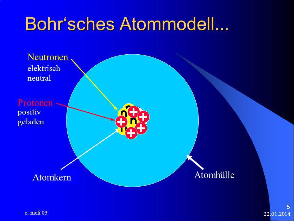 Bohr'sches Atommodell...