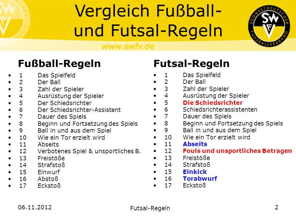 Vergleich Fußball- und Futsal-Regeln