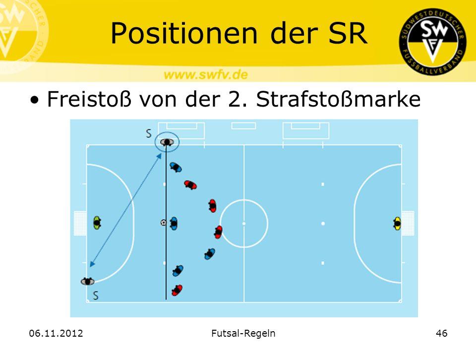 Positionen der SR Freistoß von der 2. Strafstoßmarke 06.11.2012