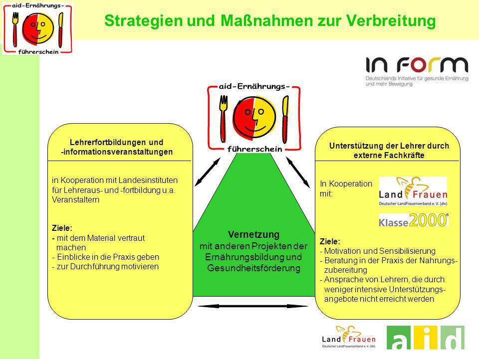 Strategien und Maßnahmen zur Verbreitung