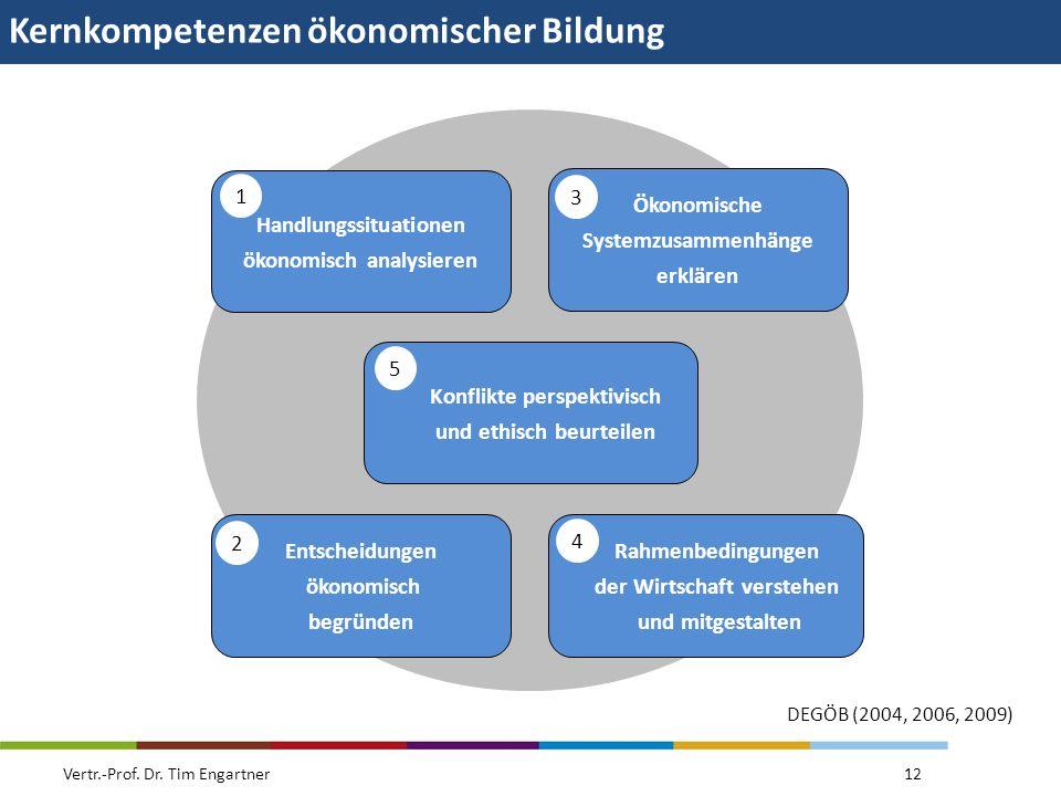 Kernkompetenzen ökonomischer Bildung