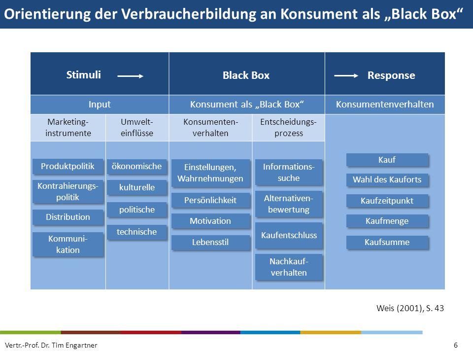 """Orientierung der Verbraucherbildung an Konsument als """"Black Box"""
