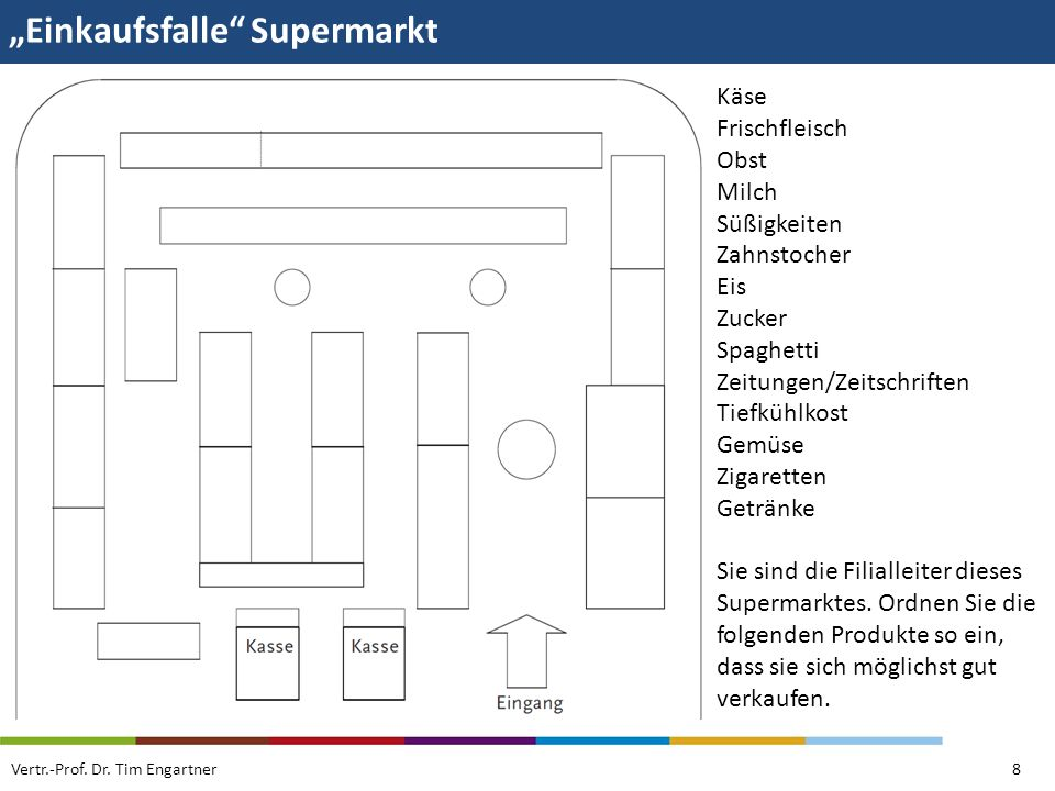 """""""Einkaufsfalle Supermarkt"""
