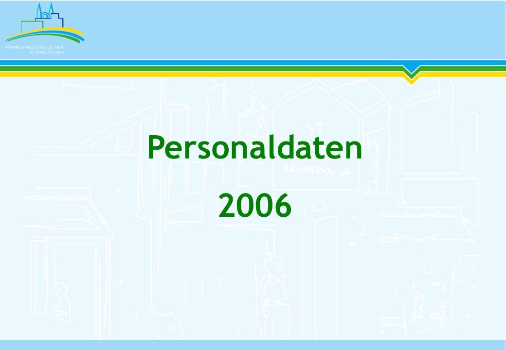 Personaldaten 2006