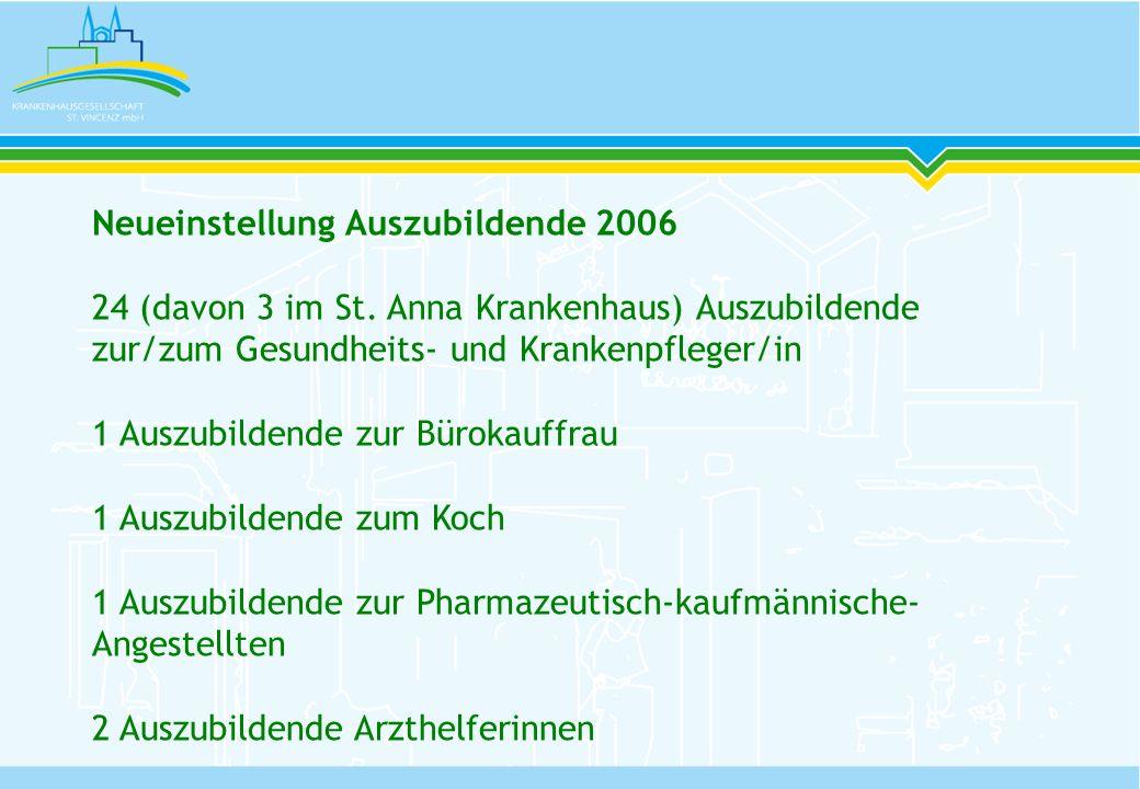 Neueinstellung Auszubildende 2006