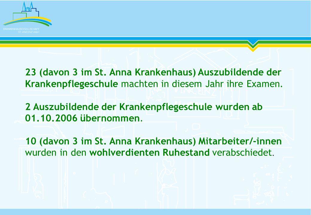 23 (davon 3 im St. Anna Krankenhaus) Auszubildende der Krankenpflegeschule machten in diesem Jahr ihre Examen.
