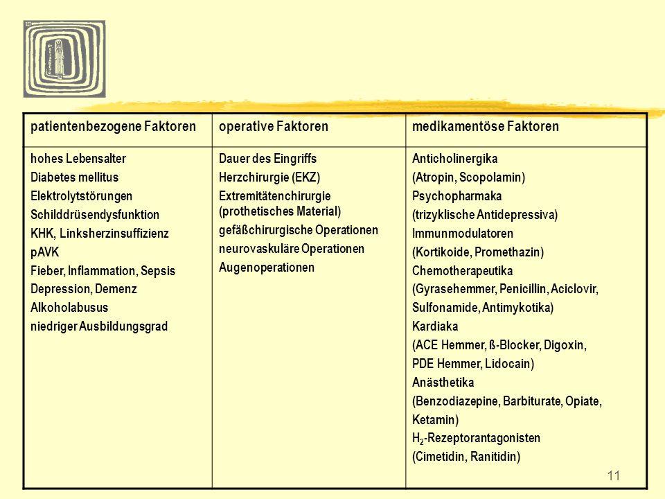 patientenbezogene Faktoren operative Faktoren medikamentöse Faktoren