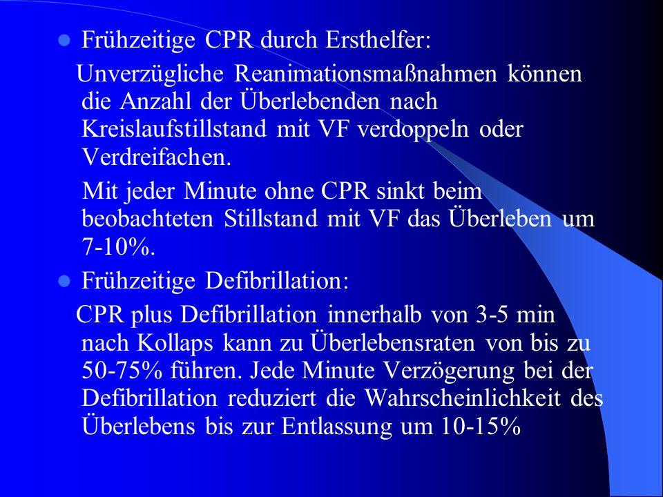 Frühzeitige CPR durch Ersthelfer: