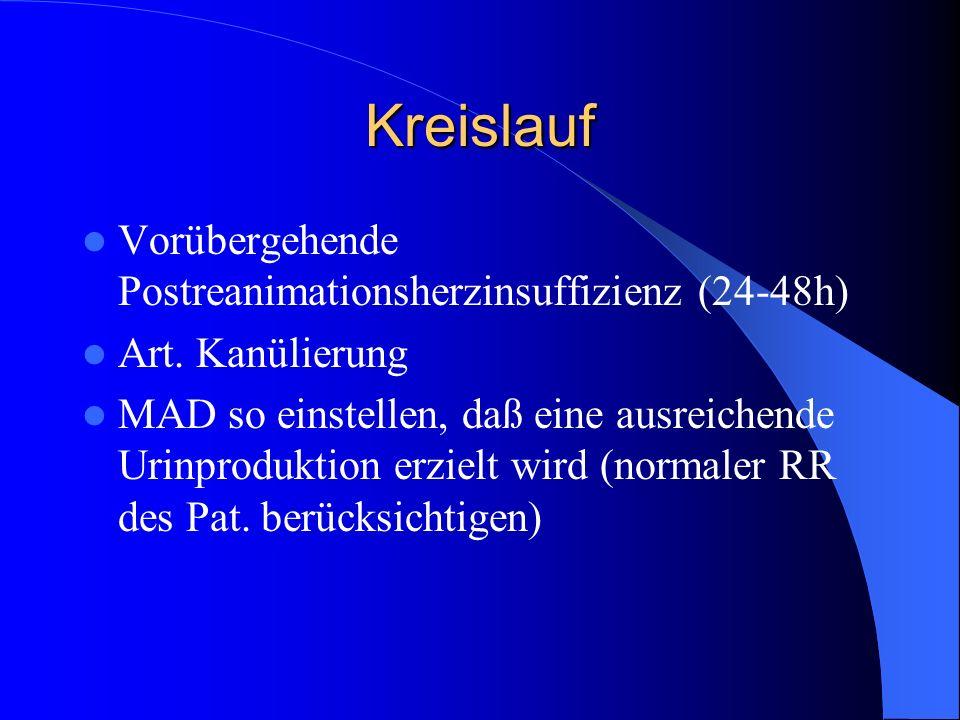 Kreislauf Vorübergehende Postreanimationsherzinsuffizienz (24-48h)