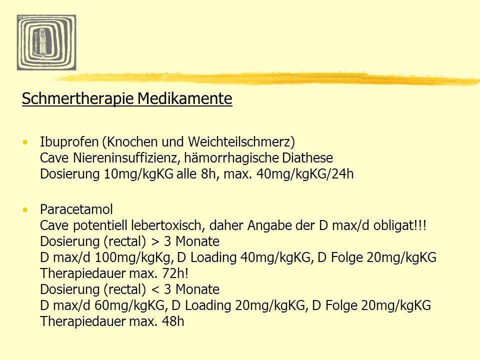 Schmertherapie Medikamente