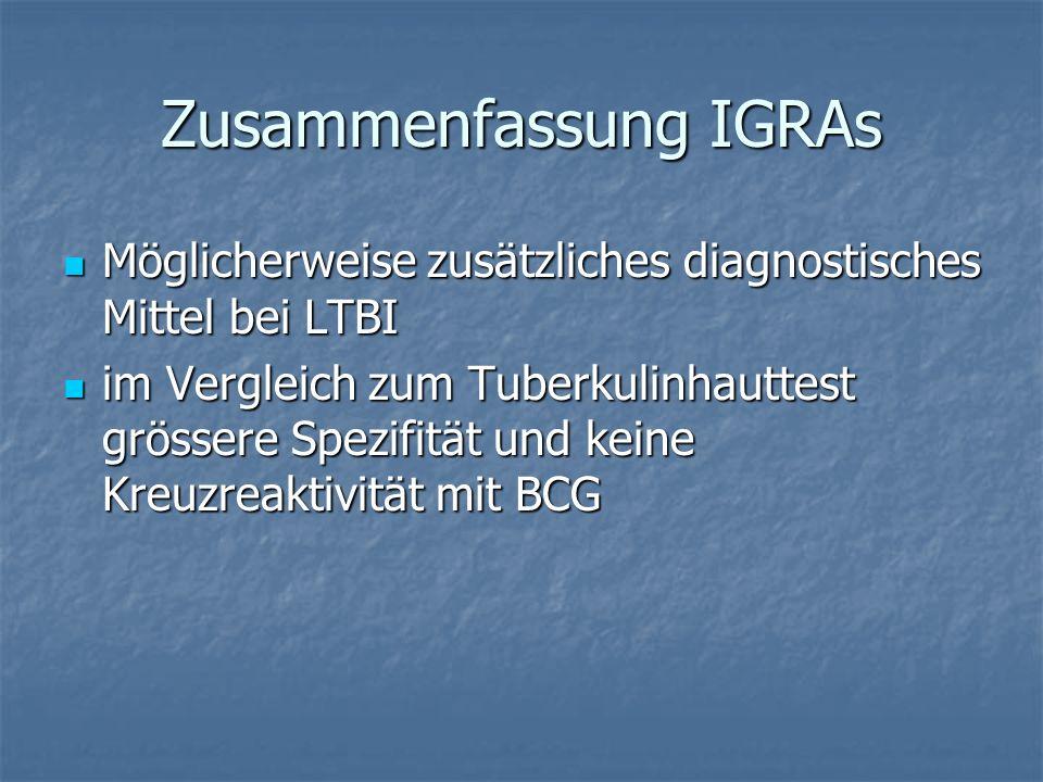 Zusammenfassung IGRAs
