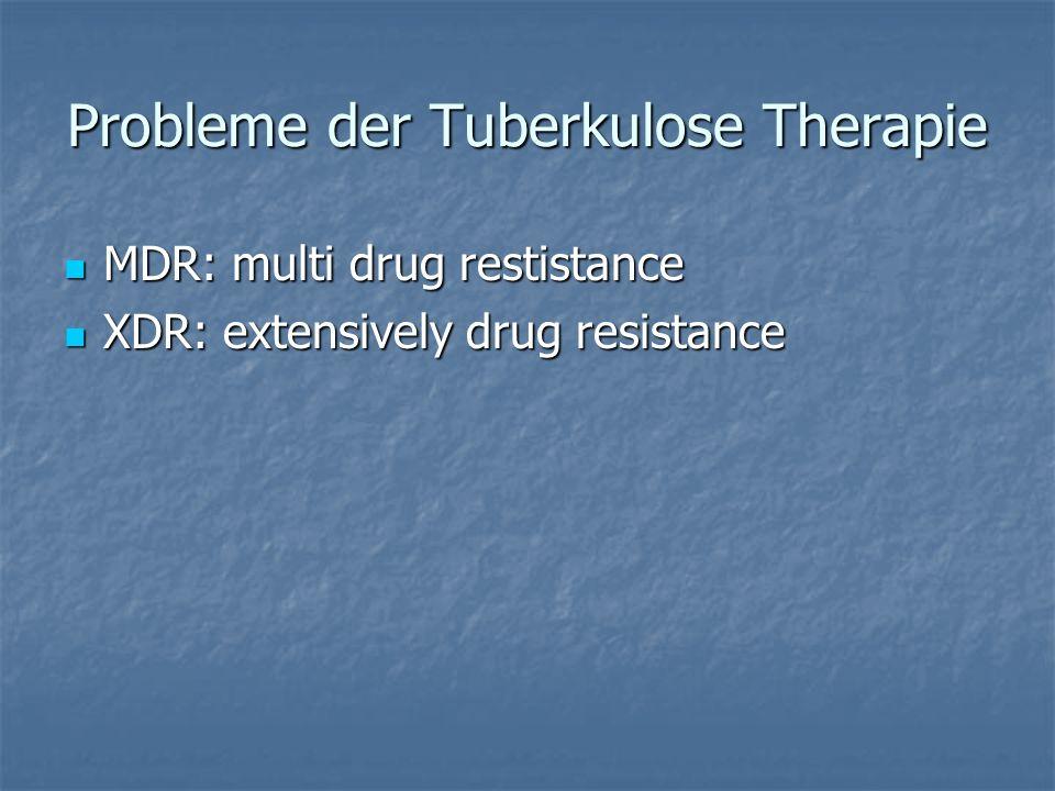 Probleme der Tuberkulose Therapie