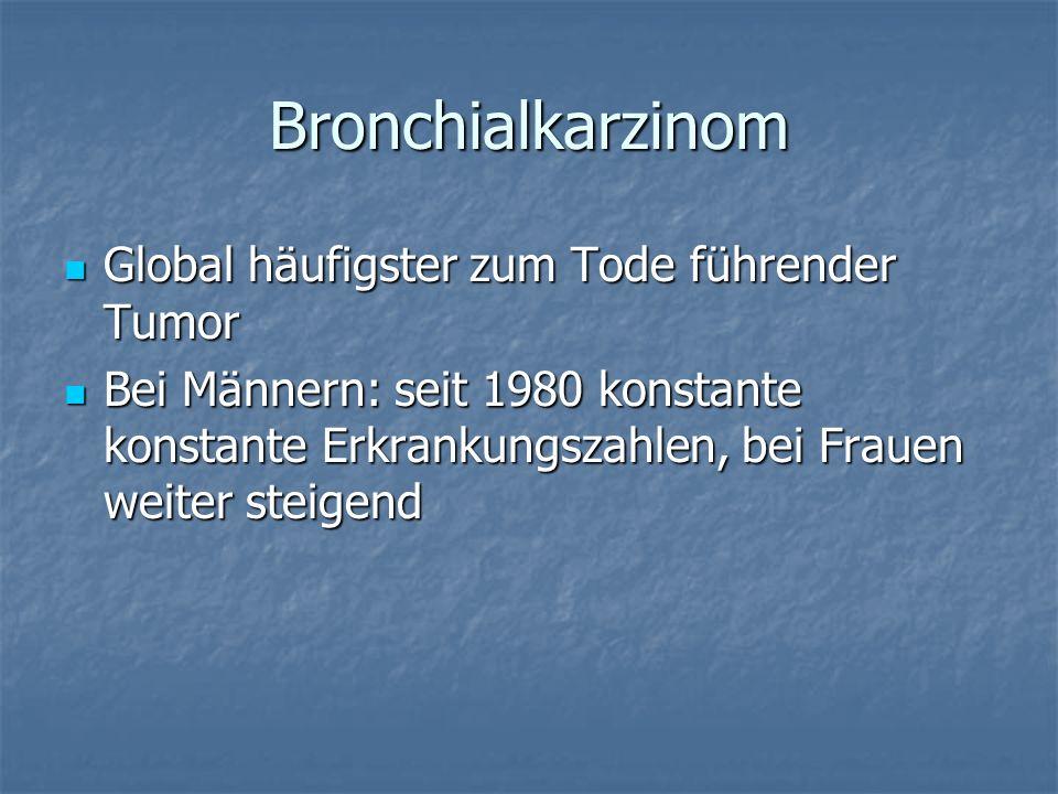 Bronchialkarzinom Global häufigster zum Tode führender Tumor