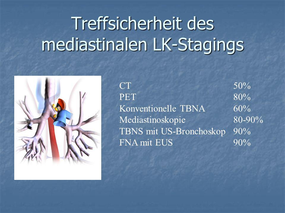 Treffsicherheit des mediastinalen LK-Stagings