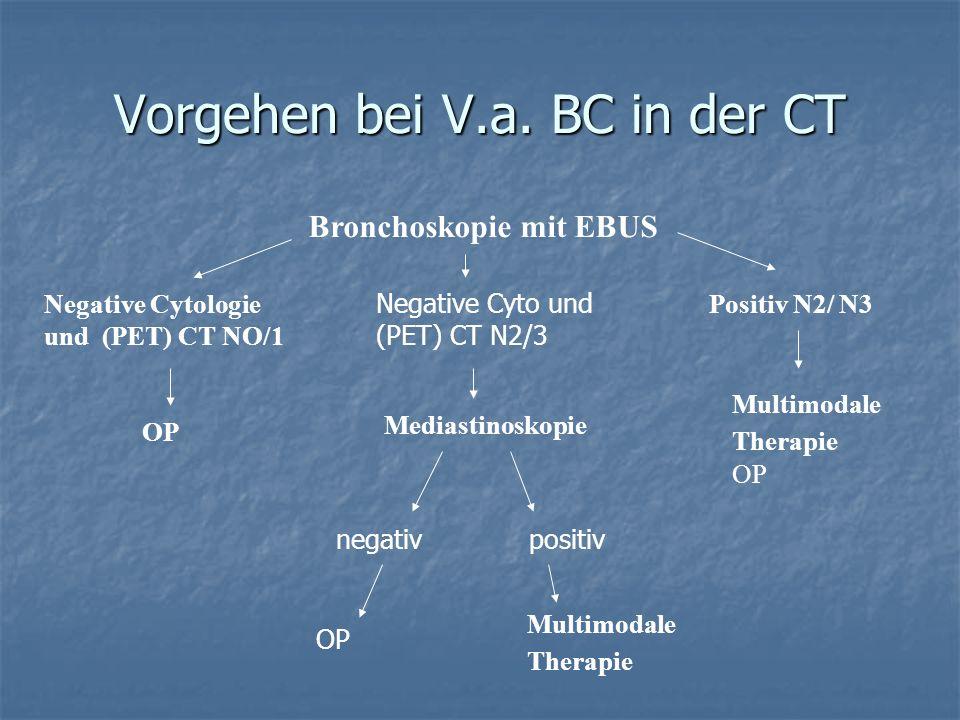 Vorgehen bei V.a. BC in der CT