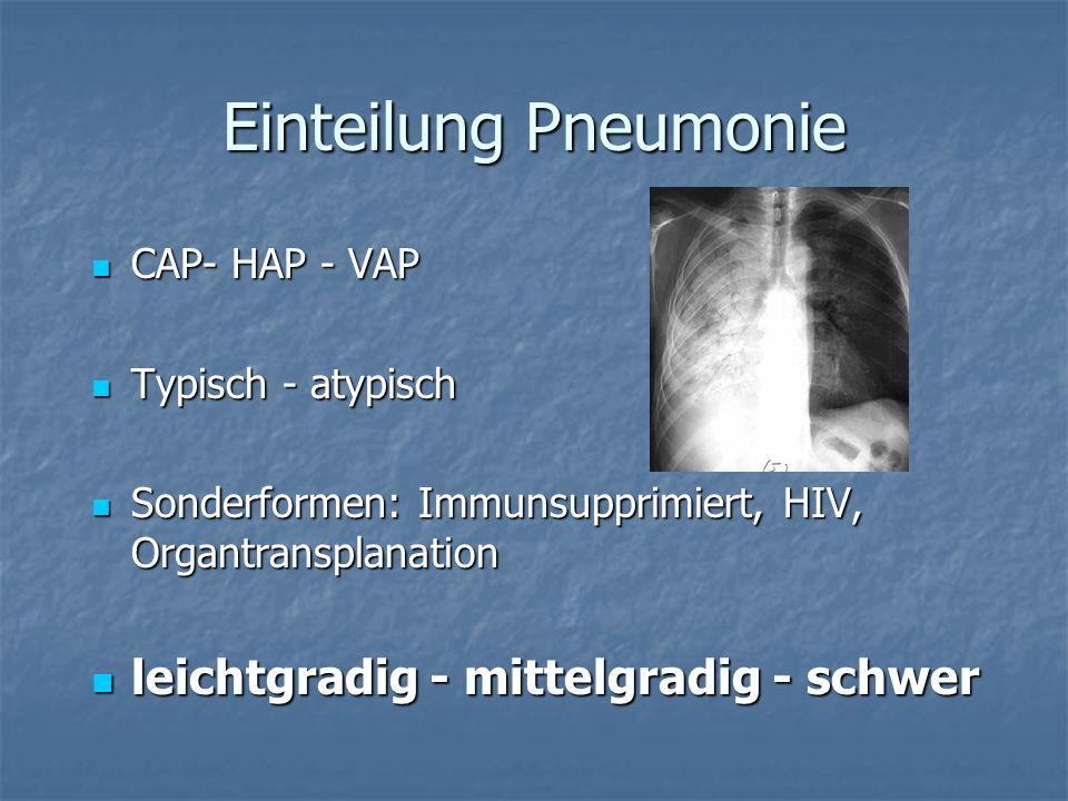 Einteilung Pneumonie leichtgradig - mittelgradig - schwer