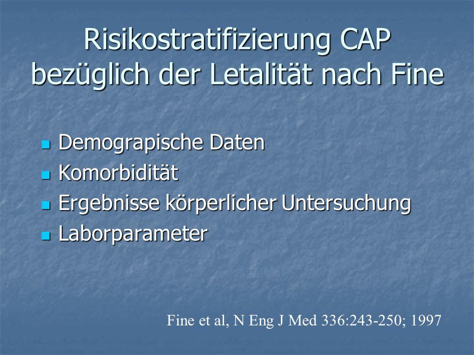 Risikostratifizierung CAP bezüglich der Letalität nach Fine
