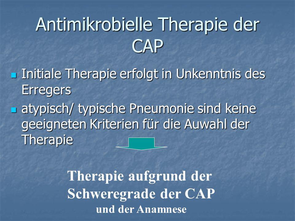 Antimikrobielle Therapie der CAP