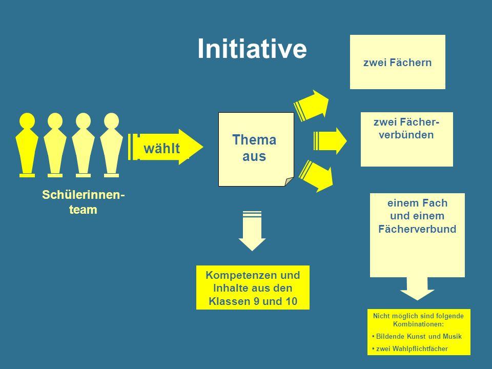Initiative Thema wählt aus Schülerinnen- team zwei Fächern