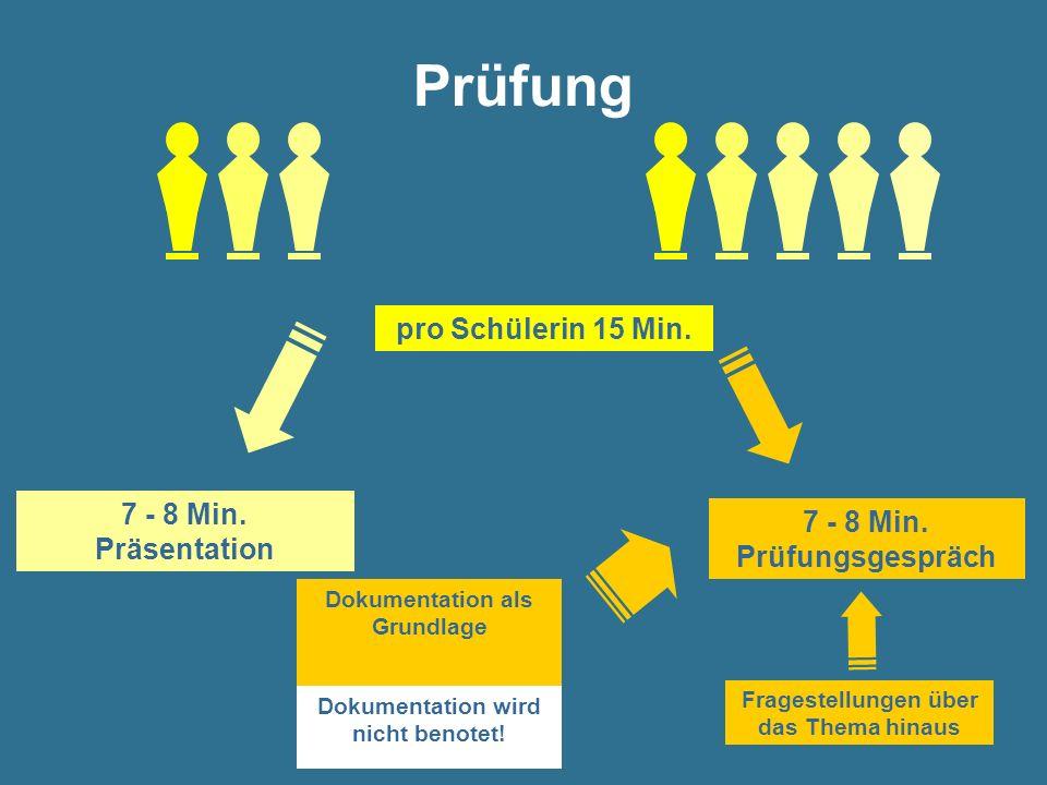 Prüfung pro Schülerin 15 Min. 7 - 8 Min. Präsentation