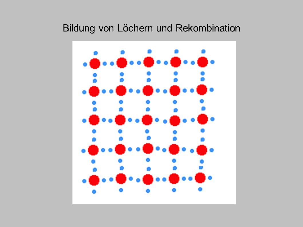 Bildung von Löchern und Rekombination