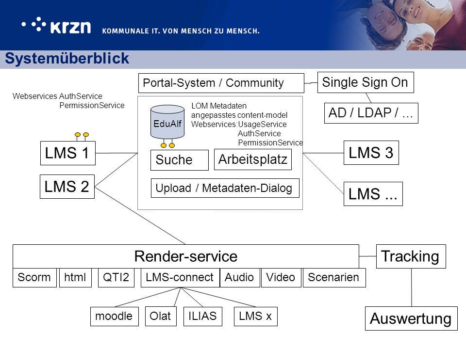 Systemüberblick LMS 1 LMS 3 LMS 2 LMS ... Render-service Tracking