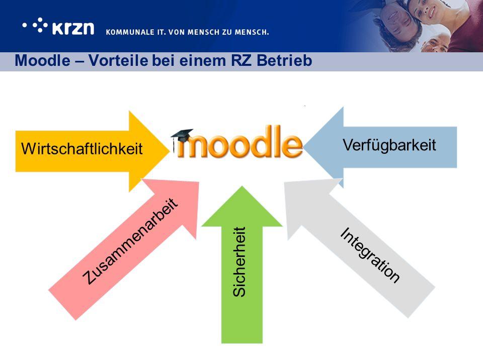 Moodle – Vorteile bei einem RZ Betrieb