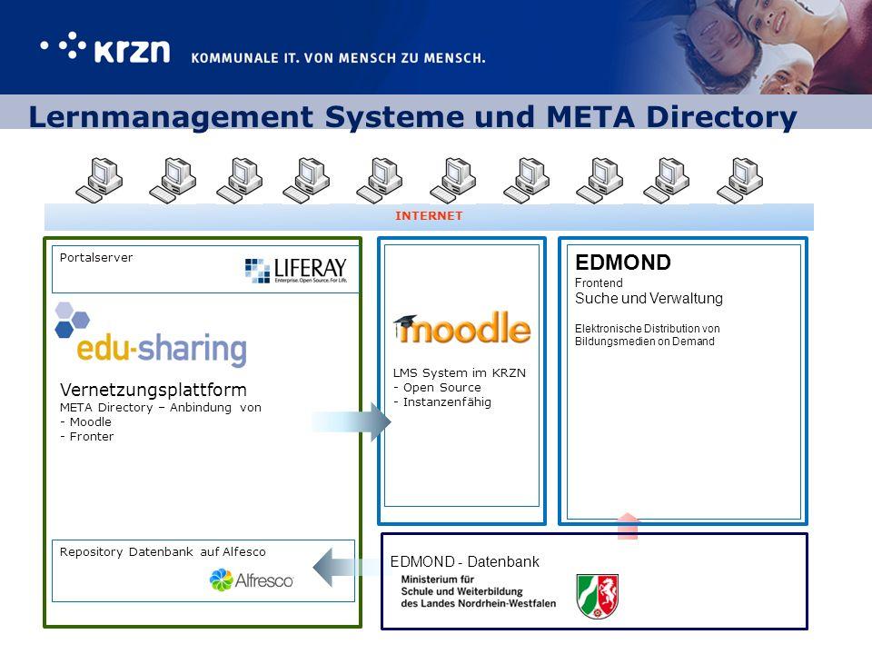 Lernmanagement Systeme und META Directory