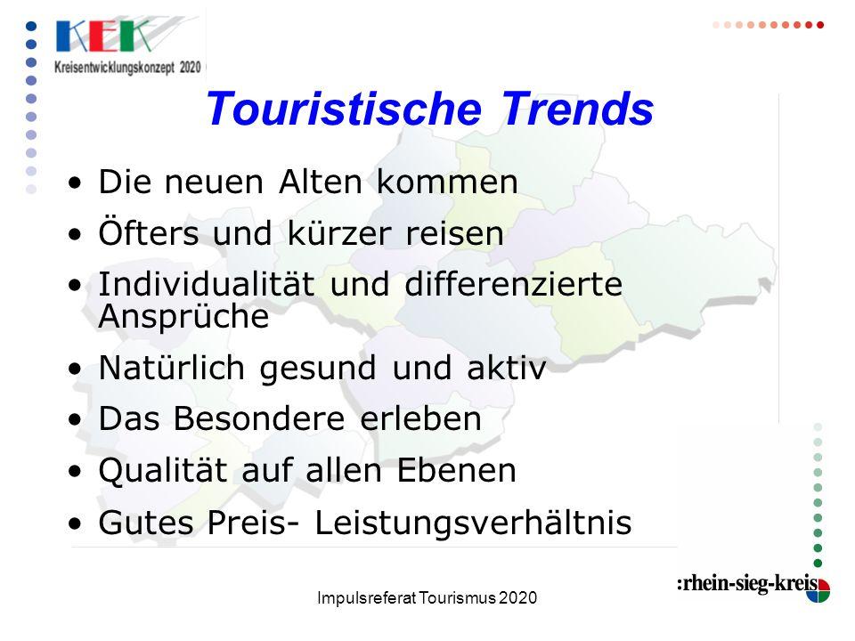 Impulsreferat Tourismus 2020