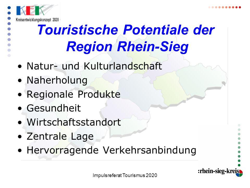 Touristische Potentiale der Region Rhein-Sieg