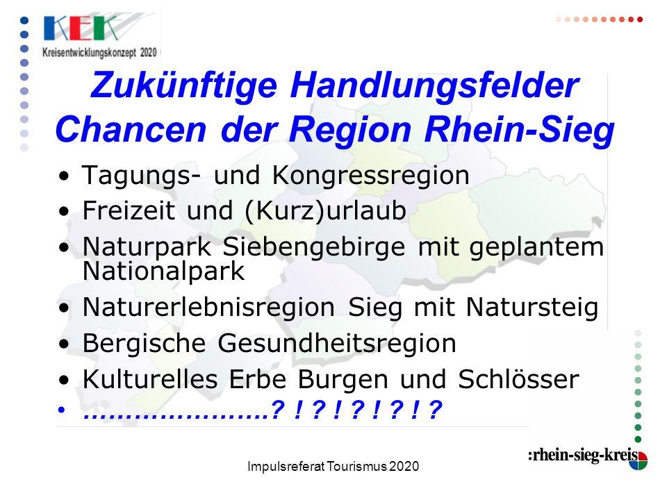 Zukünftige Handlungsfelder Chancen der Region Rhein-Sieg