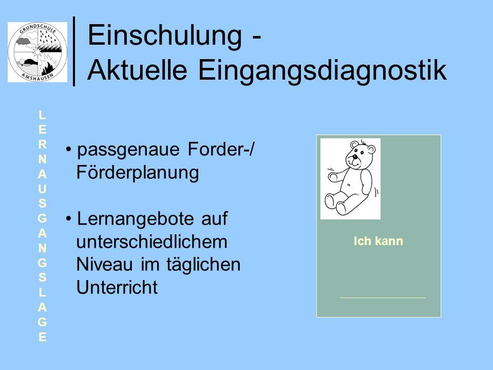 Einschulung - Aktuelle Eingangsdiagnostik