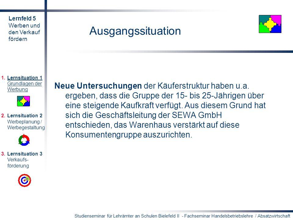 Lernfeld 5Werben und. den Verkauf. fördern. Ausgangssituation. Lernsituation 1 Grundlagen der Werbung.