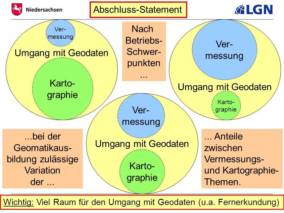 Geomatikaus-bildung zulässige Variation der ... ... Anteile zwischen