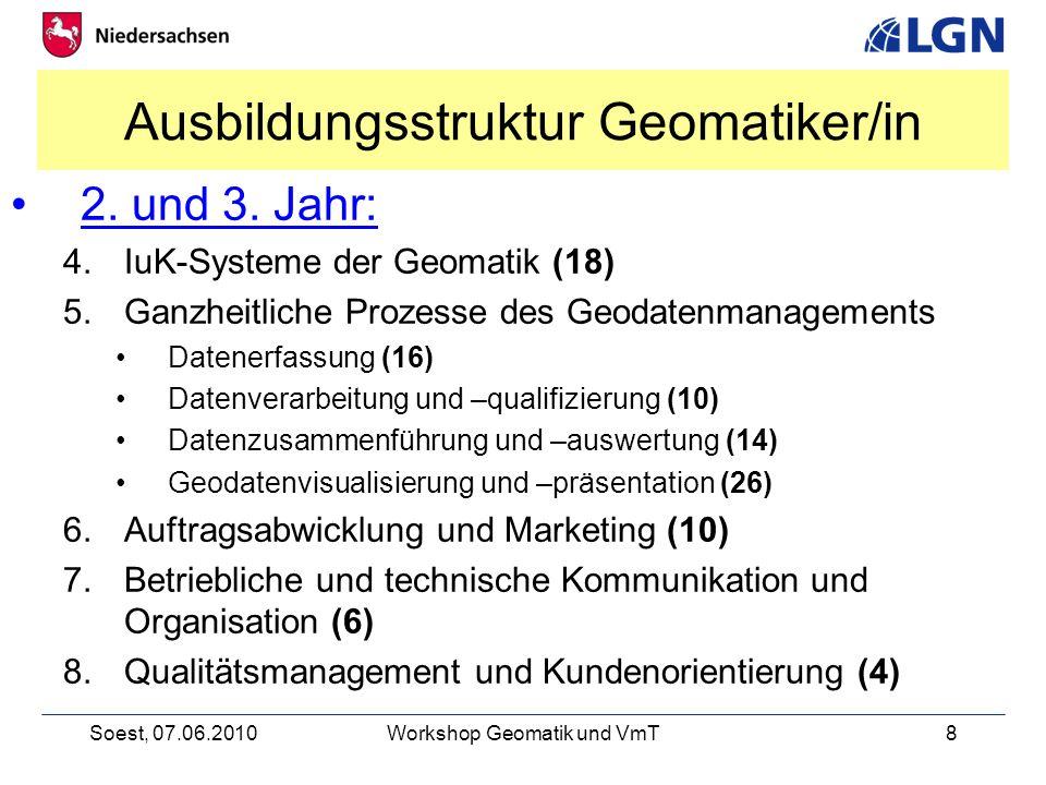 Ausbildungsstruktur Geomatiker/in