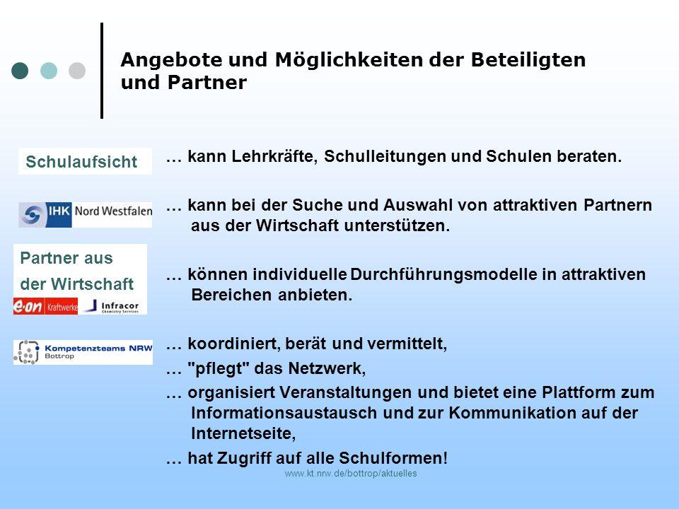 Angebote und Möglichkeiten der Beteiligten und Partner
