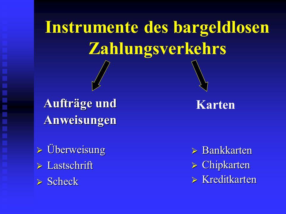 Instrumente des bargeldlosen Zahlungsverkehrs