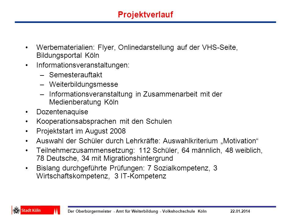 Projektverlauf Werbematerialien: Flyer, Onlinedarstellung auf der VHS-Seite, Bildungsportal Köln. Informationsveranstaltungen: